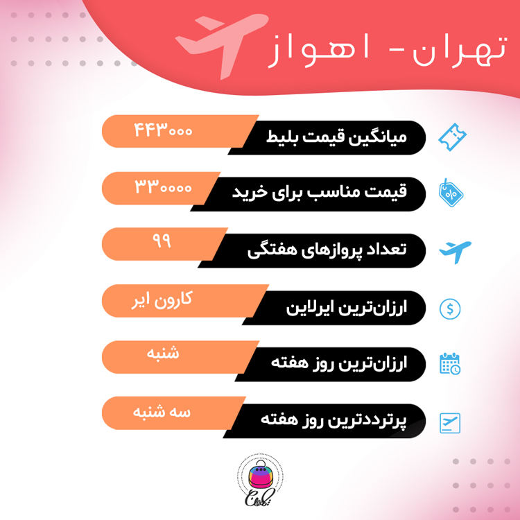 اطلاعات پرواز تهران اهواز
