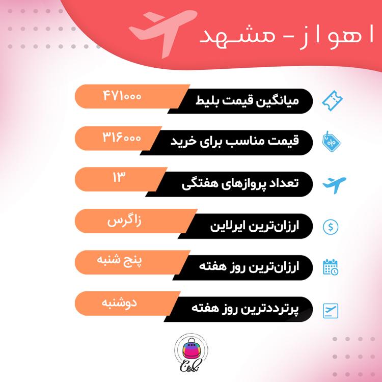 اطلاعات پرواز اهواز مشهد
